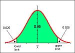 statistics help statisticshelp normal probability calculation