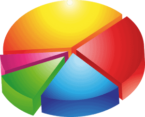 Statistics Homework Help